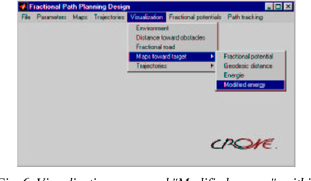 Figure 6 from The CRONE toolbox for Matlab: fractional path