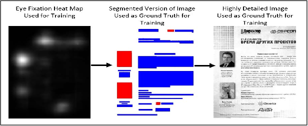 Figure 1 for WAYLA - Generating Images from Eye Movements