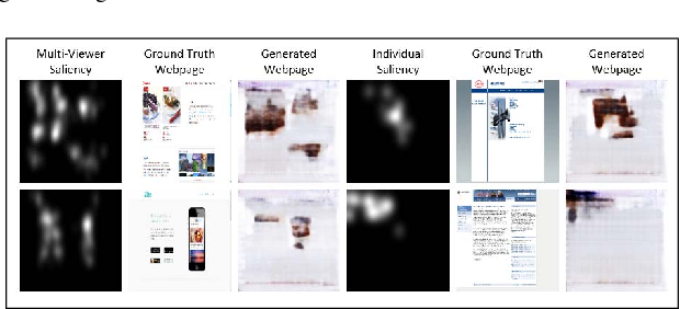 Figure 3 for WAYLA - Generating Images from Eye Movements