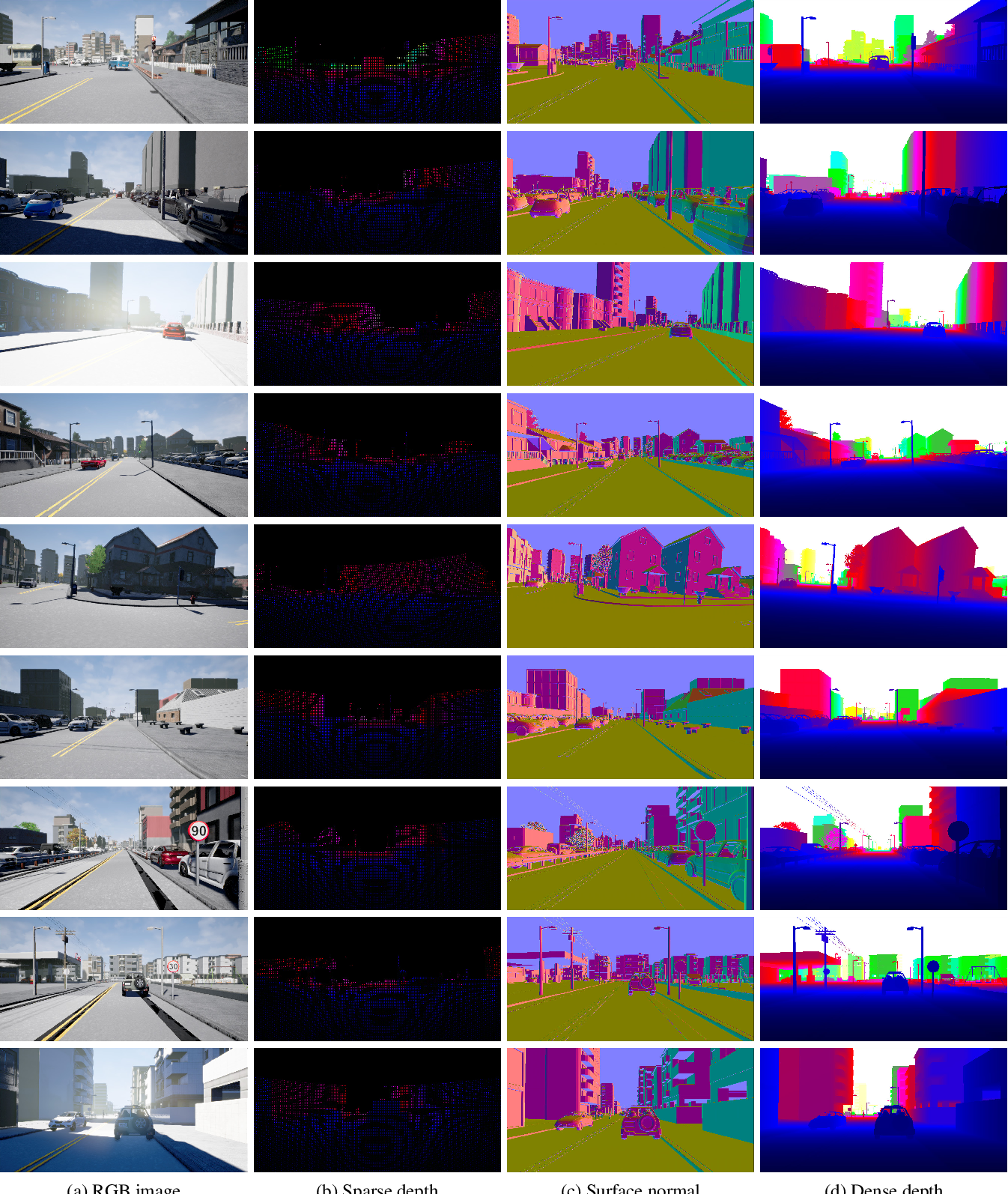 Figure 1 for DeepLiDAR: Deep Surface Normal Guided Depth Prediction for Outdoor Scene from Sparse LiDAR Data and Single Color Image