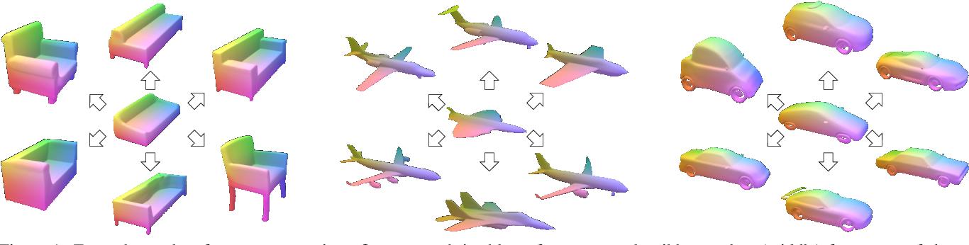 Figure 1 for Deep Implicit Templates for 3D Shape Representation