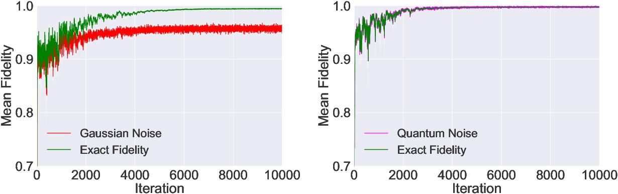 Figure 3 for Policy Gradient based Quantum Approximate Optimization Algorithm
