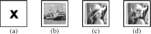 Figure 2. Target motion simulation: (a) target mask, (b) target image, (c) background image, (d) target-over-background image.