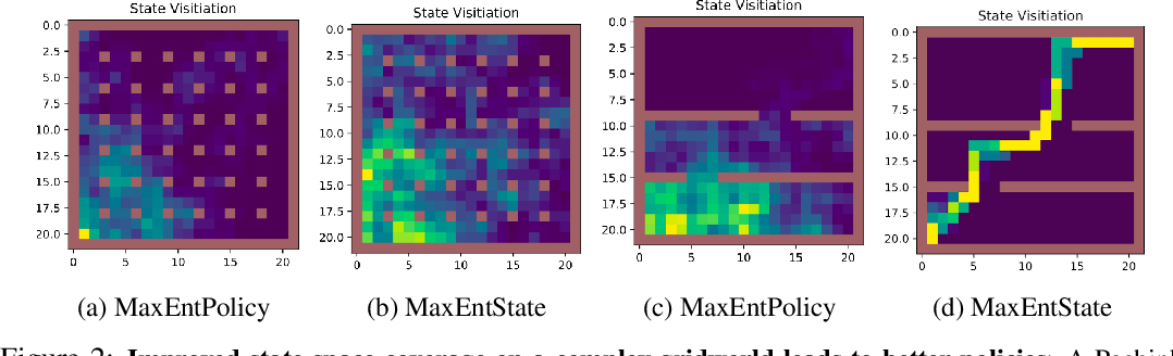 Figure 2 for Marginalized State Distribution Entropy Regularization in Policy Optimization