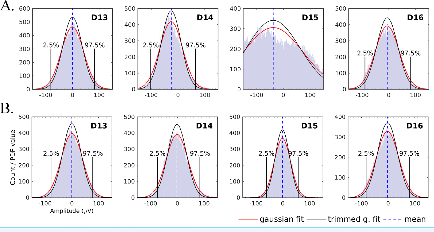Figure 4 from Computational testing for automated