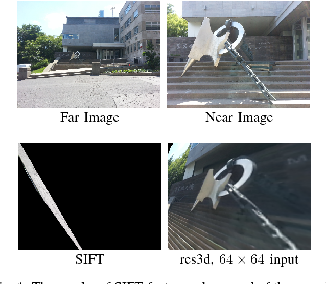 Figure 1 for Scale-Robust Localization Using General Object Landmarks
