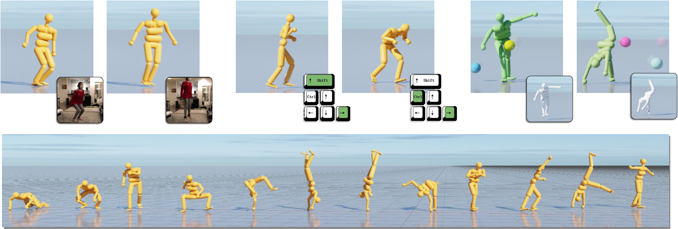 Figure 1 for UniCon: Universal Neural Controller For Physics-based Character Motion