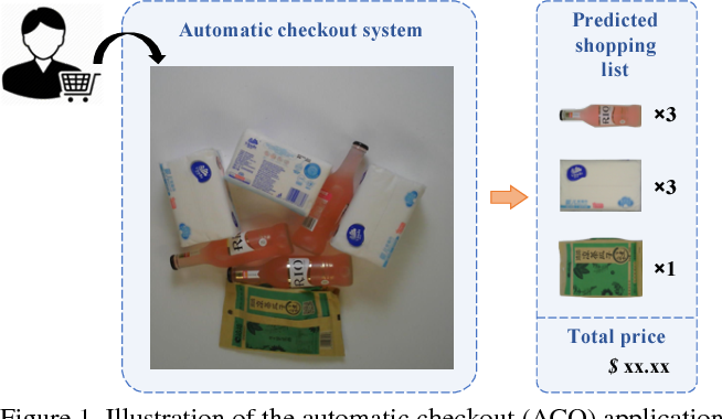 Figure 1 for RPC: A Large-Scale Retail Product Checkout Dataset