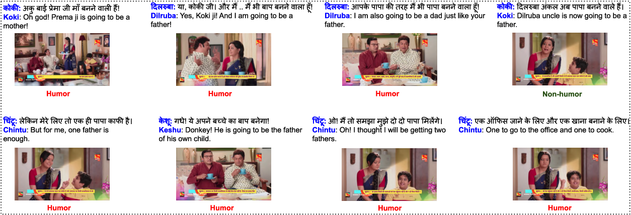Figure 2 for M2H2: A Multimodal Multiparty Hindi Dataset For Humor Recognition in Conversations