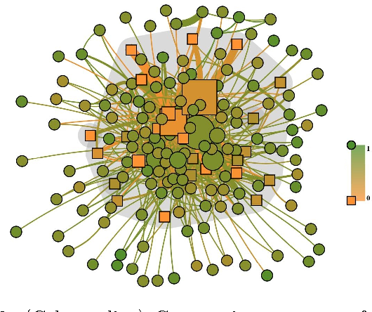 Fig. 6. (Color online) Community structure of protein biological network revealed with GPAC.