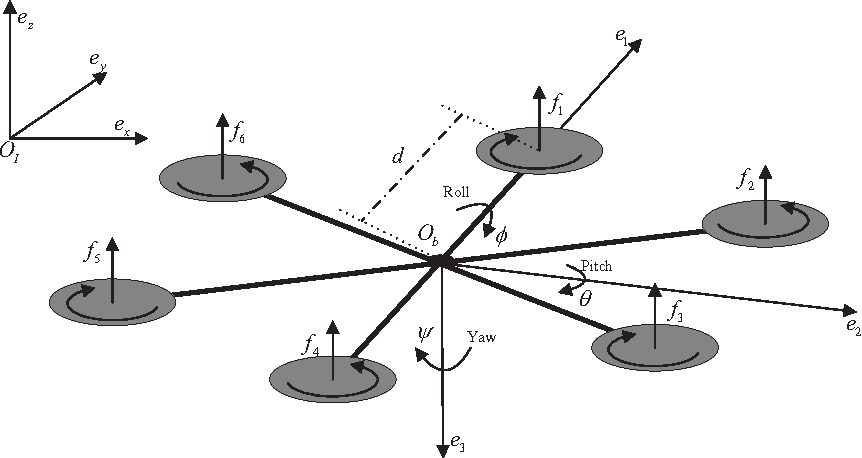 Figure 1 for Controllability Analysis and Degraded Control for a Class of Hexacopters Subject to Rotor Failures