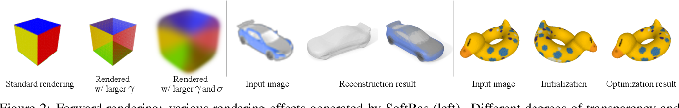 Figure 3 for Soft Rasterizer: A Differentiable Renderer for Image-based 3D Reasoning