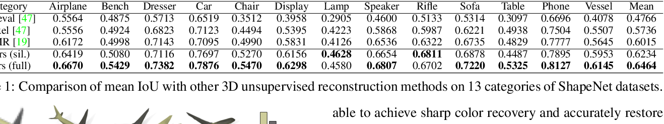 Figure 2 for Soft Rasterizer: A Differentiable Renderer for Image-based 3D Reasoning
