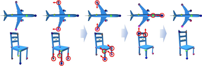 Figure 1 for KeypointDeformer: Unsupervised 3D Keypoint Discovery for Shape Control