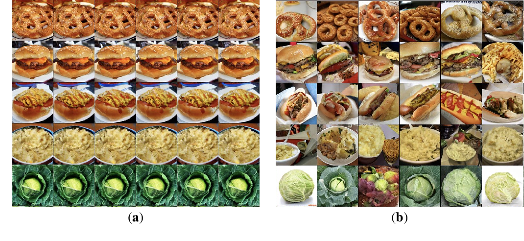 Figure 1 for LOGAN: Latent Optimisation for Generative Adversarial Networks