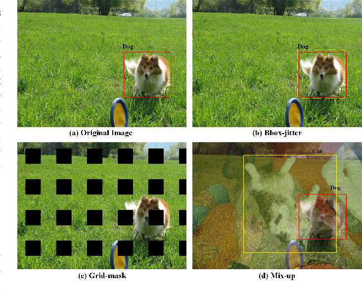 Figure 1 for A Competitive Method to VIPriors Object Detection Challenge