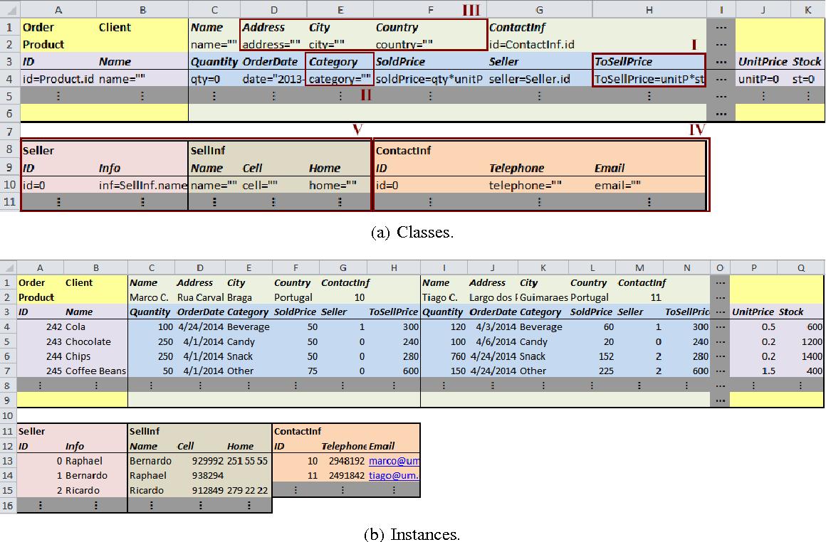 Refactoring Meets Model-Driven Spreadsheet Evolution