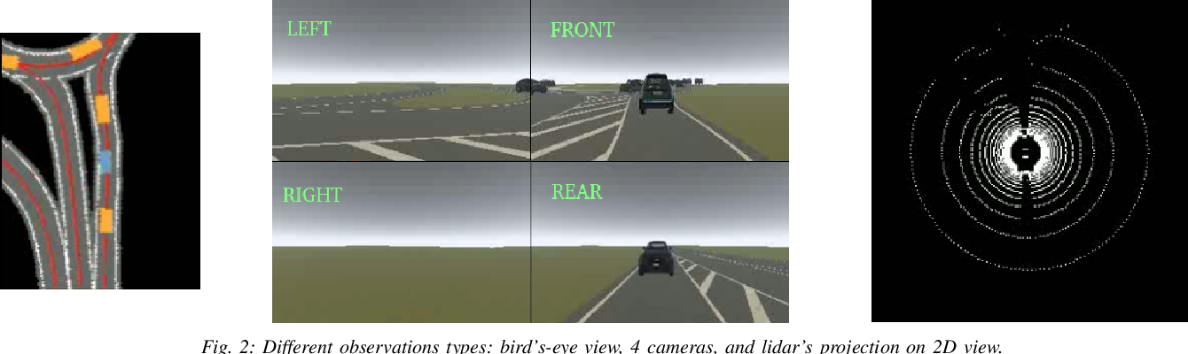 Figure 2 for CARLA Real Traffic Scenarios -- novel training ground and benchmark for autonomous driving