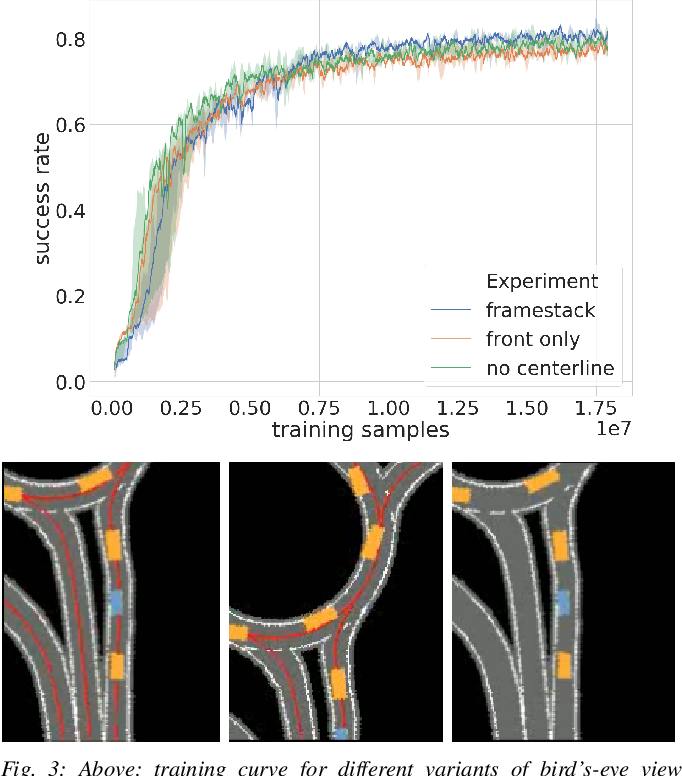 Figure 3 for CARLA Real Traffic Scenarios -- novel training ground and benchmark for autonomous driving