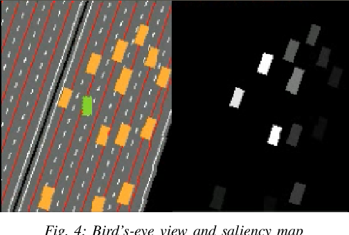 Figure 4 for CARLA Real Traffic Scenarios -- novel training ground and benchmark for autonomous driving