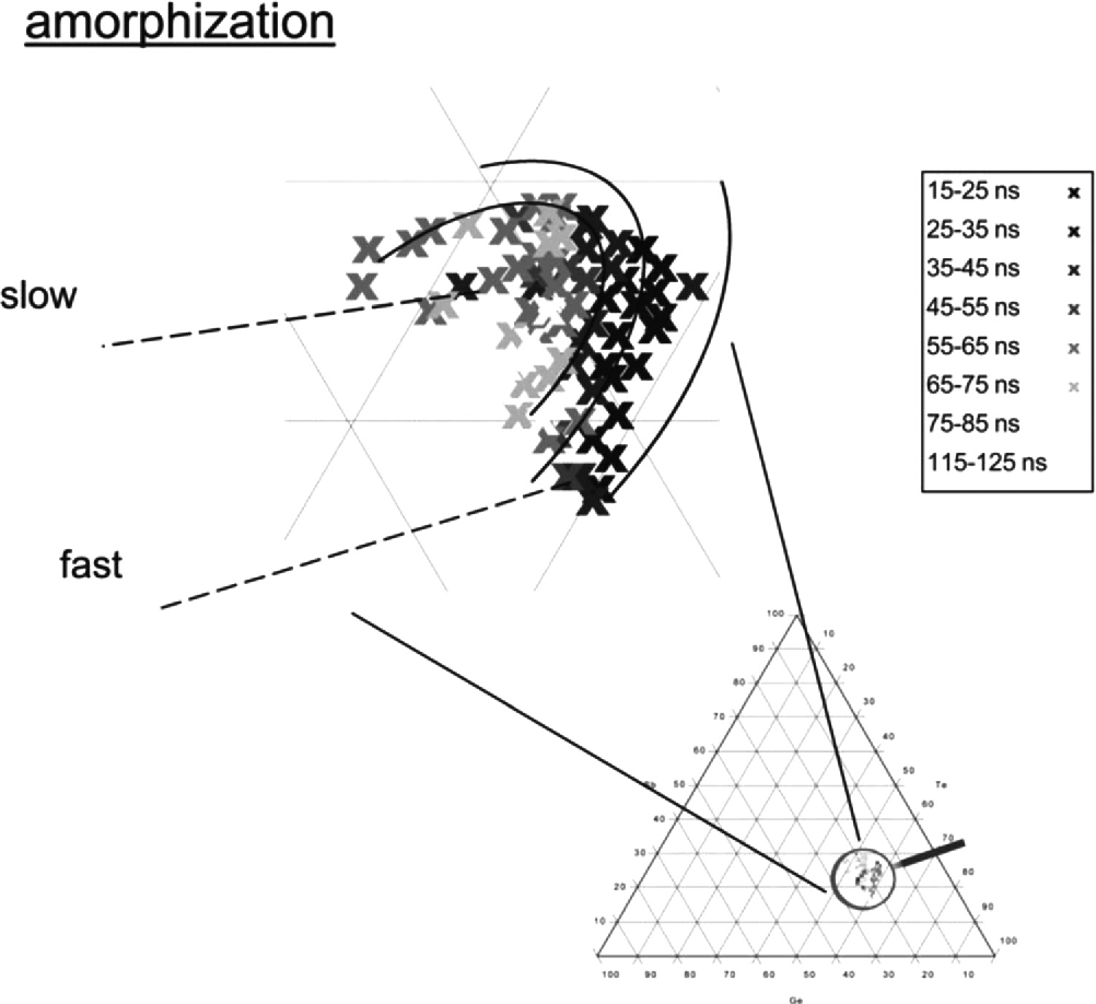 Figure 56 from Applications of high throughput