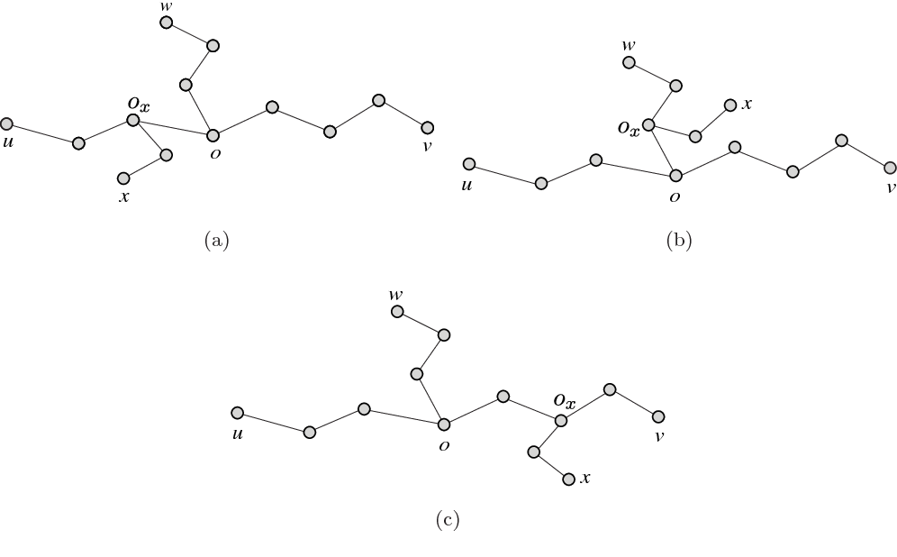 PDF] Discovering Pairwise Compatibility Graphs - Semantic