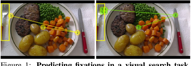 Figure 1 for Predicting Goal-directed Human Attention Using Inverse Reinforcement Learning
