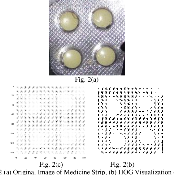 Figure 3 for Medicine Strip Identification using 2-D Cepstral Feature Extraction and Multiclass Classification Methods