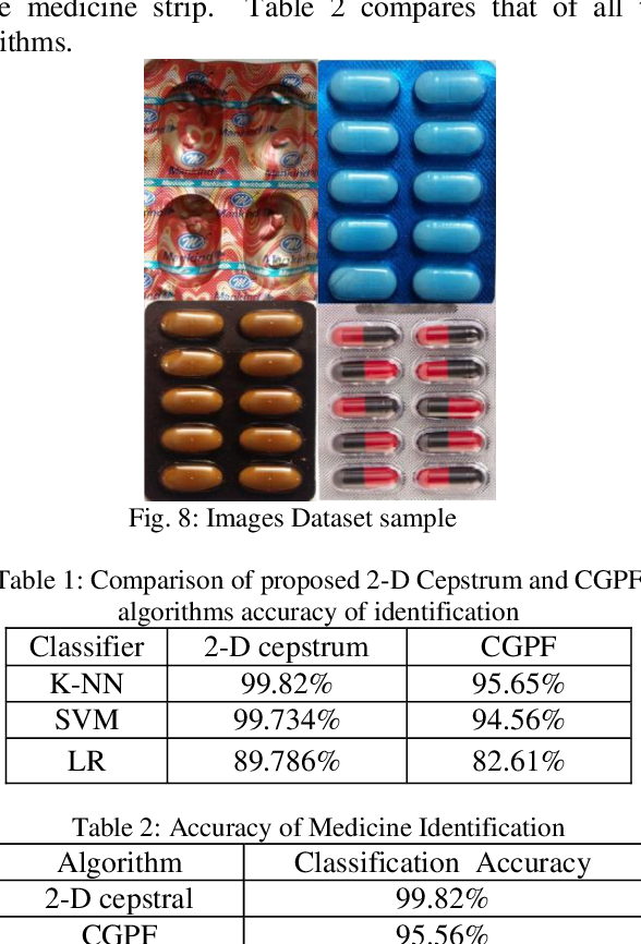 Figure 2 for Medicine Strip Identification using 2-D Cepstral Feature Extraction and Multiclass Classification Methods