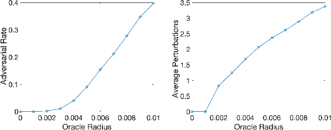 Figure 2 for Test Metrics for Recurrent Neural Networks