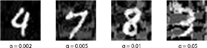 Figure 3 for Test Metrics for Recurrent Neural Networks