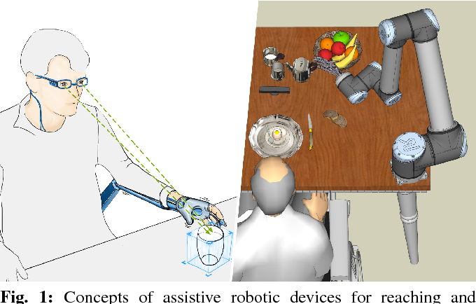 Figure 1 for FastOrient: Lightweight Computer Vision for Wrist Control in Assistive Robotic Grasping