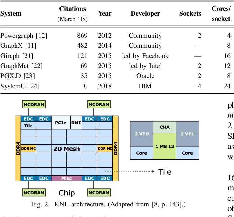 HP Compaq TC1100 - Semantic Scholar