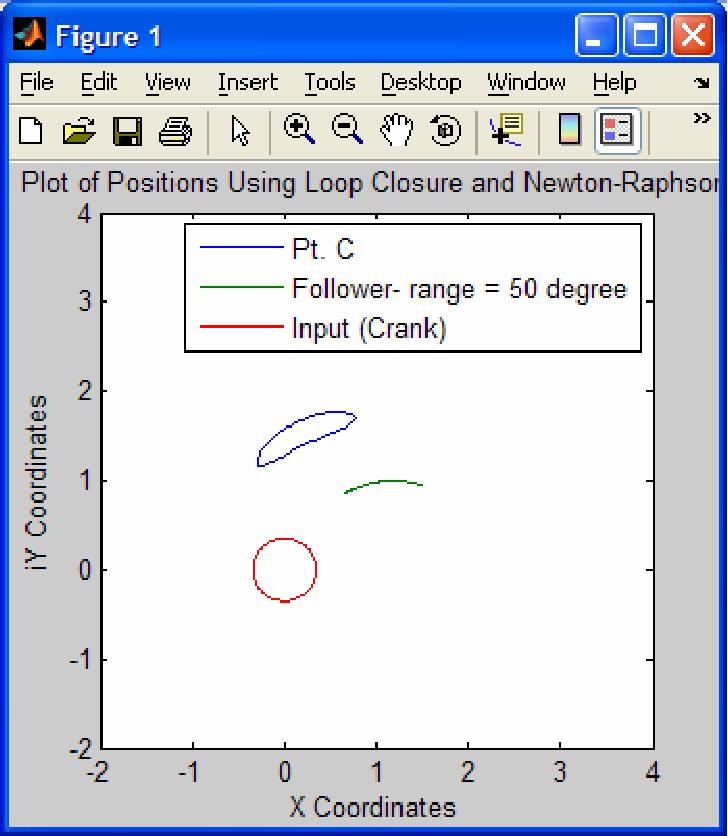 PDF] USING MATLAB AND SIMULINK - Semantic Scholar