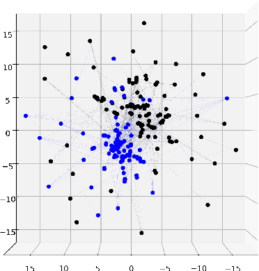 Figure 1 for Biologically-Inspired Spatial Neural Networks
