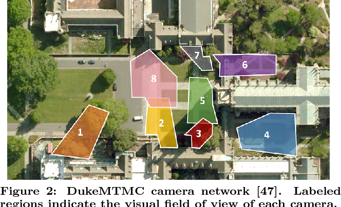 Figure 2 for ReXCam: Resource-Efficient, Cross-Camera Video Analytics at Enterprise Scale