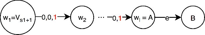 Figure 4 for Beyond Adaptive Submodularity: Adaptive Influence Maximization with Intermediary Constraints