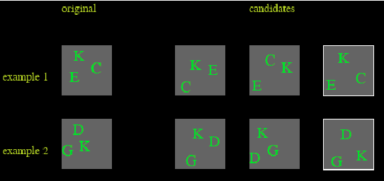 Figure 3 for Compositional properties of emergent languages in deep learning