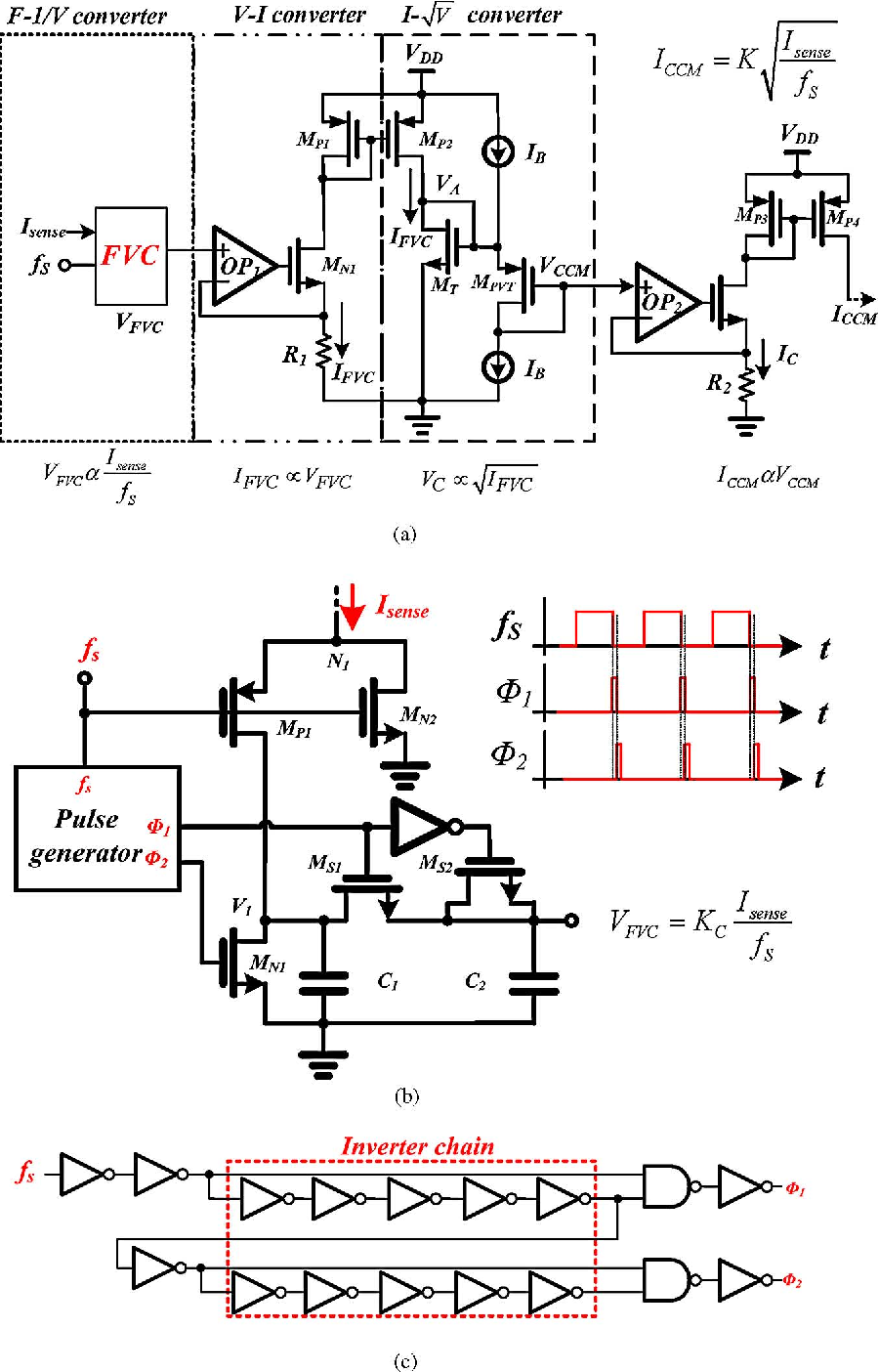 Figure 5 From Adaptive Window Control Awc Technique For Hysteresis Automatic Delay Light Switch Circuit Controlcircuit A Ccm Ldh B