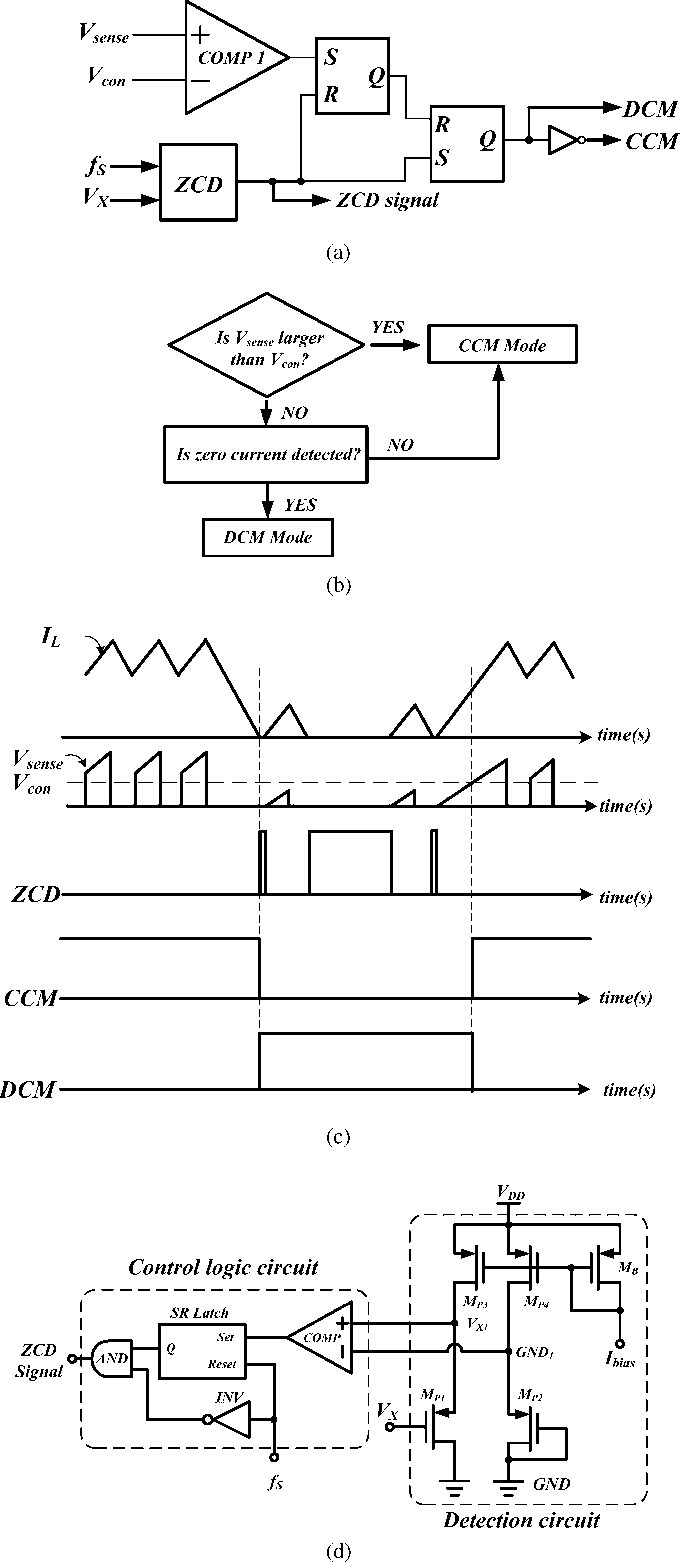 Figure 6 From Adaptive Window Control Awc Technique For Hysteresis 5 Comparator Circuit With Fig A Ccm And Dcm Selection B