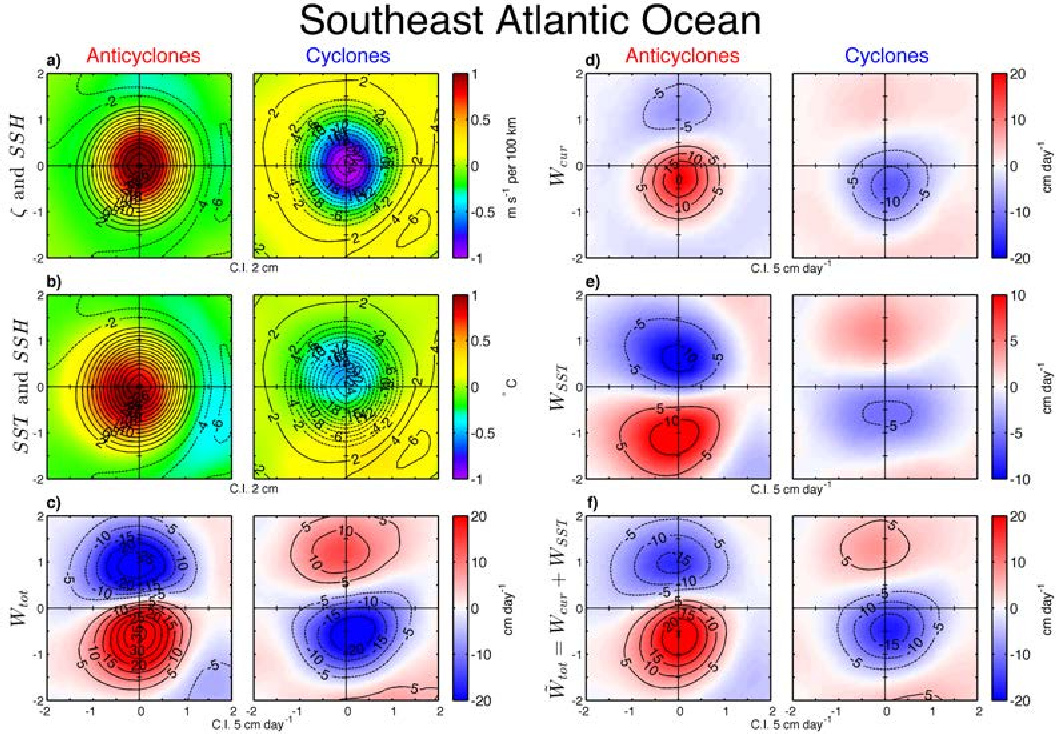 FIG. 17. Same as Fig. 13, except for the southeast Atlantic Ocean region (SEA) defined as 35◦S−45◦S and 0◦E−20◦E. Note the different colorbar scale for panel e compared with panels c, d and f.