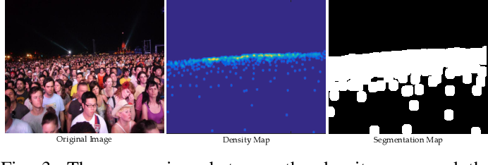 Figure 3 for PCC Net: Perspective Crowd Counting via Spatial Convolutional Network