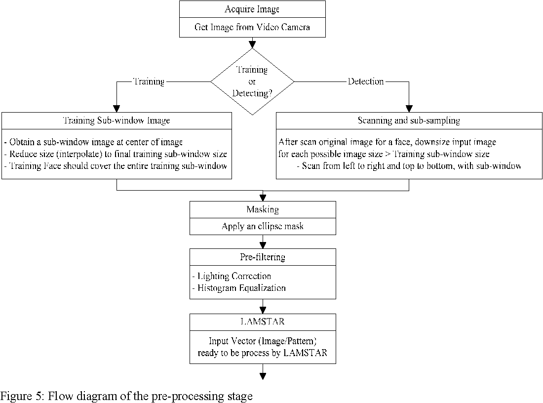 principles of artificial neural networks graupe daniel