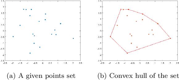 Figure 1 for Convex hull algorithms based on some variational models