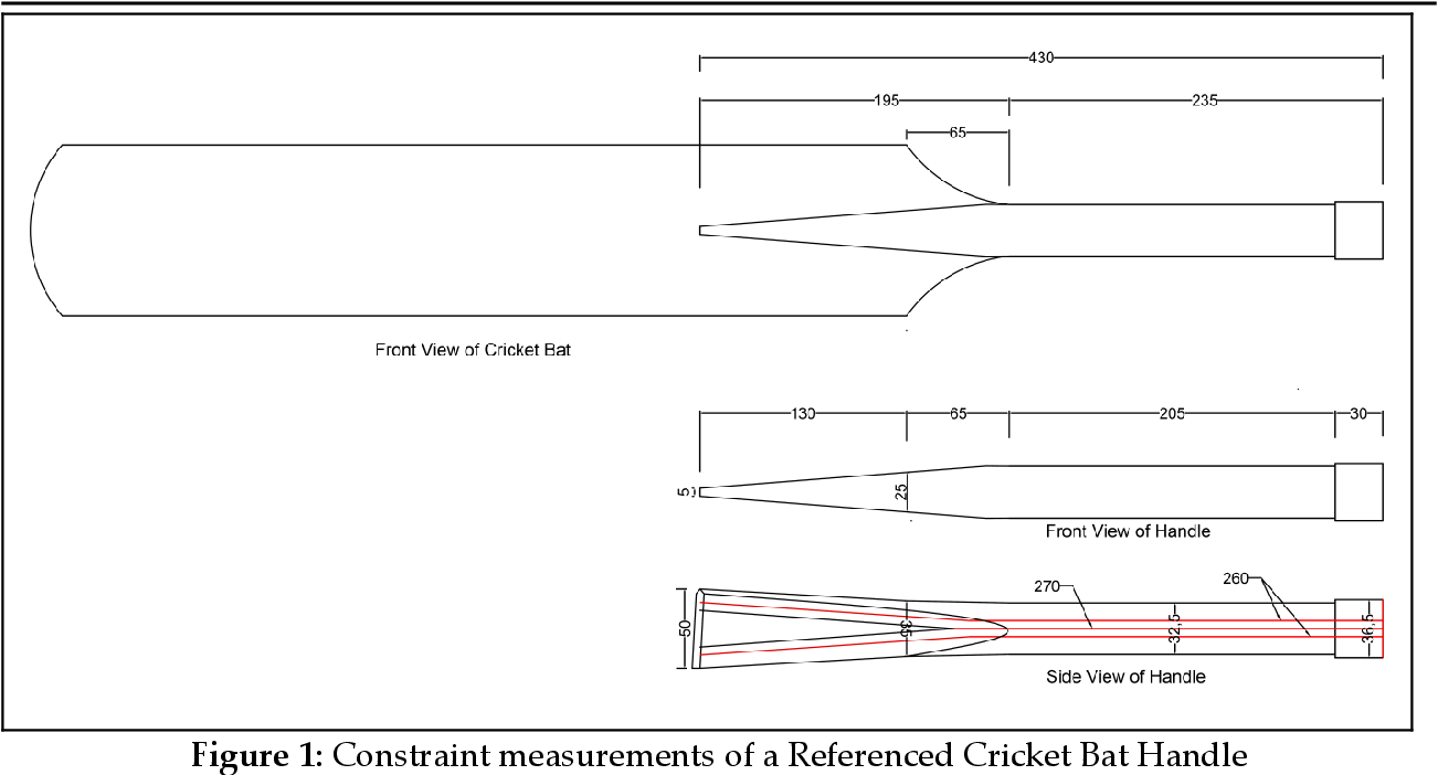 PDF] CONSTRAINING NUMERICAL VALUES FOR A REFERENCED CRICKET
