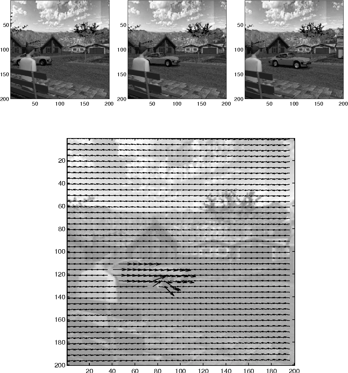 Figure 4.6 from Model Selection in Optical Flow-based Motion ...
