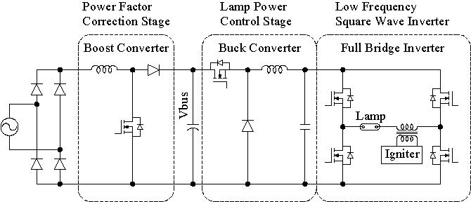 power circuit of a three-stage hid electronic ballast