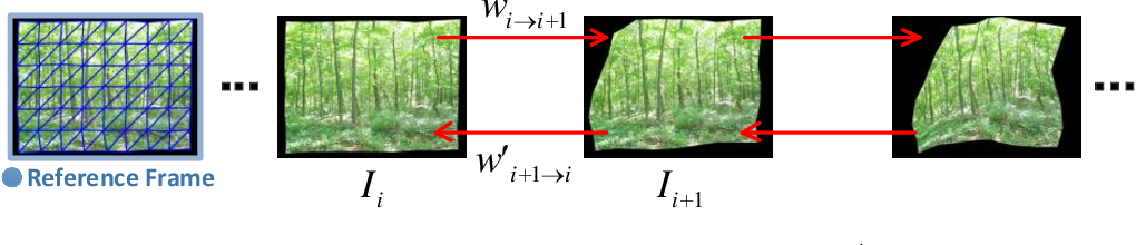 Figure 3 for Drift Robust Non-rigid Optical Flow Enhancement for Long Sequences