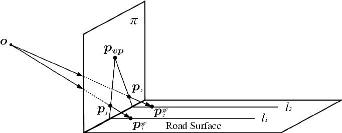 Figure 1 for Multiple Lane Detection Algorithm Based on Optimised Dense Disparity Map Estimation