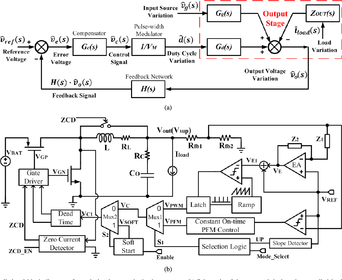 Figure 1 From An 804 Peak Power Efficiency Adaptive Supply Class H Boomer Audio Amplifier Circuit Diagram For Applications Semantic Scholar